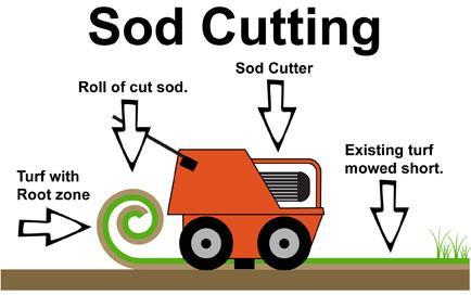 1-sod-cutter2